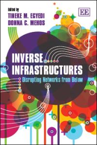 Inverse Infrastruct_Egyedi_Mehos